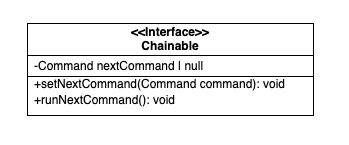The Chainable Interface